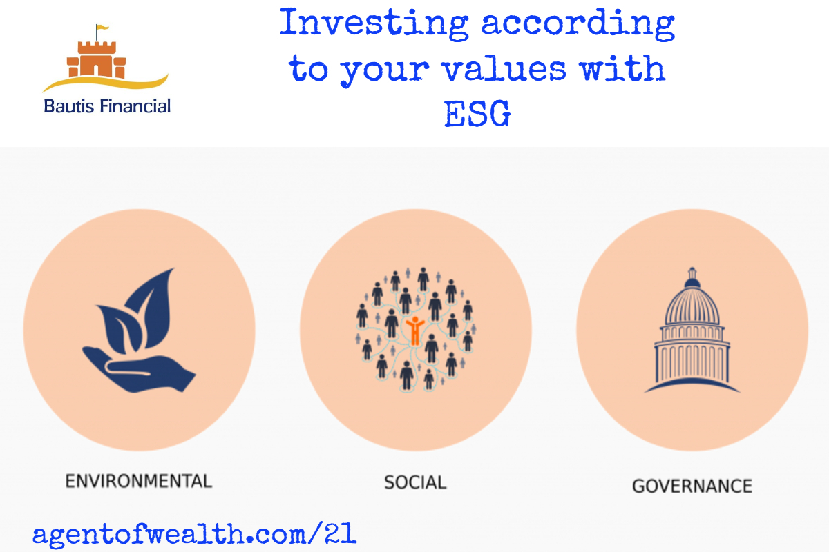 ESG Investing according to your values