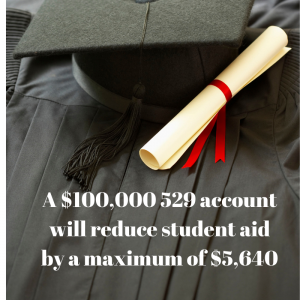529 Impact on Financial Aid