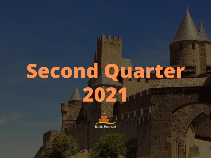 Quarterly Commentary: Q2 2021