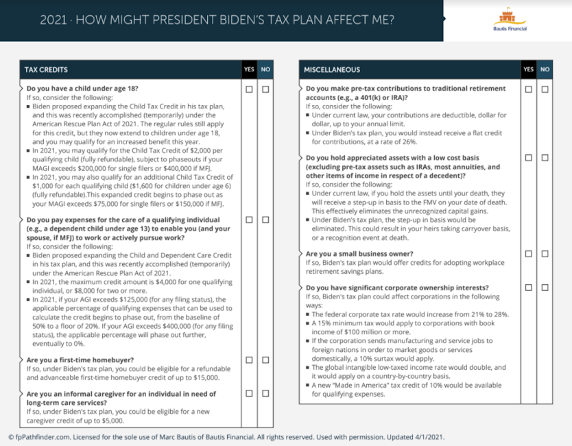 How President Biden's Tax Plan Could Affect Me