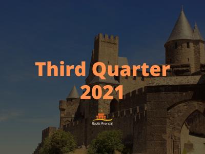 Quarterly Commentary Third Quarter 2021